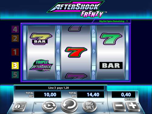 Aftershock Frenzy free slot