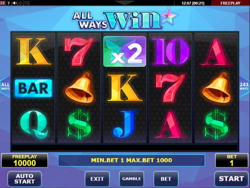 All Ways Win casino slot