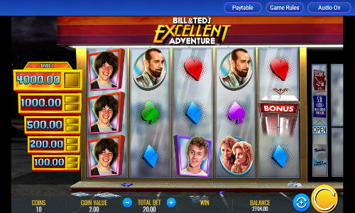 Bill and Teds Excellent Adventure new slot