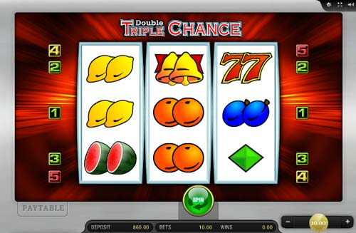 Double Triple Chance casino slot