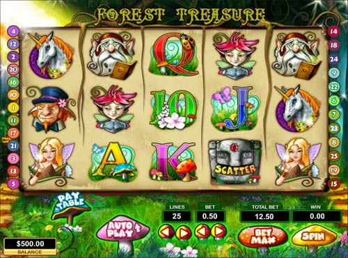 Forest Treasure free slot