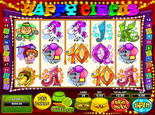 Happy Circus free slot