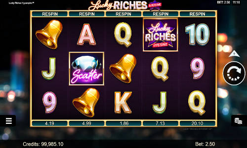 Lucky Riches Hyperspins free slot