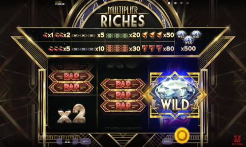 Multiplier Riches free slot