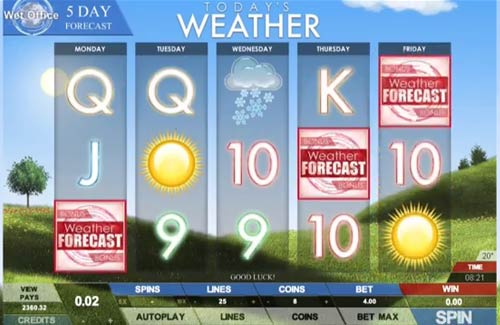 Todays Weather free slot