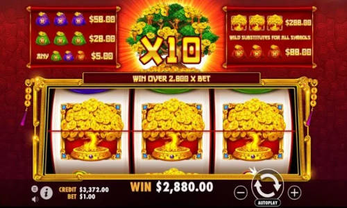 Tree of Riches free slot