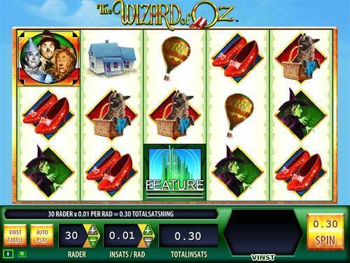 The Wizard of Oz casino slot